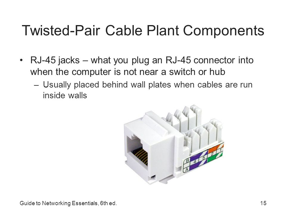 Guide to Networking Essentials, 6th ed.16 Twisted-Pair Cable Plant Components Patch Panels – used to terminate long runs of cable from where the computers are to the wiring closet (where the switches and hubs are)