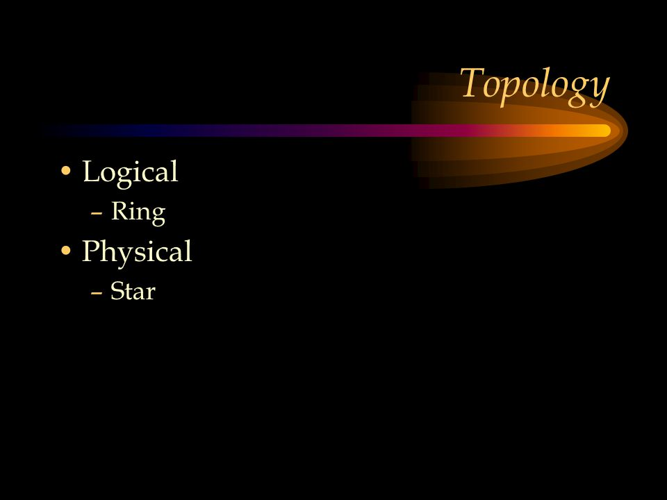 Topology Logical –Ring Physical –Star