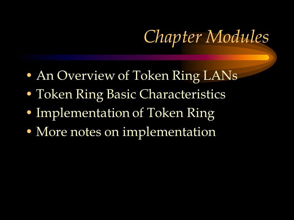 MODULE Token Ring Basic Characteristics