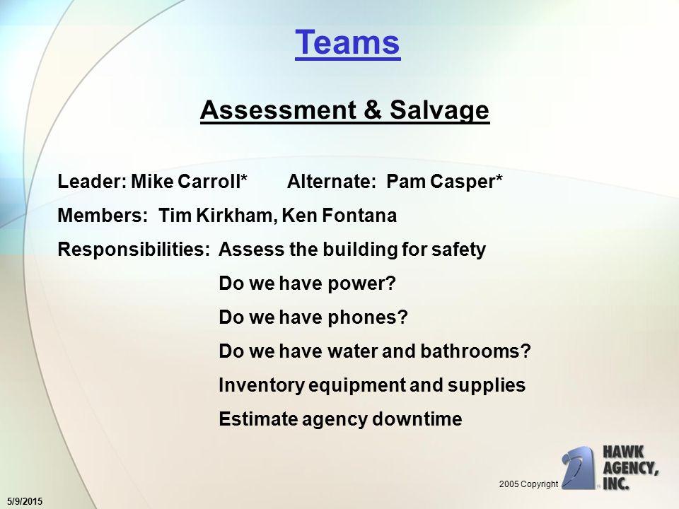 5/9/2015 Post-Loss Disaster Recovery Teams Team Leaders & Alternates Team Members Team Responsibilities 2005 Copyright