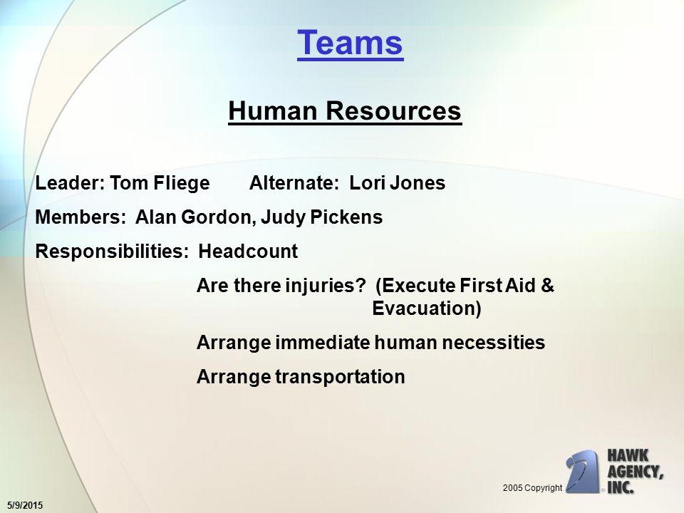 5/9/2015 Assessment & Salvage Leader: Mike Carroll* Alternate: Pam Casper* Members: Tim Kirkham, Ken Fontana Responsibilities: Assess the building for