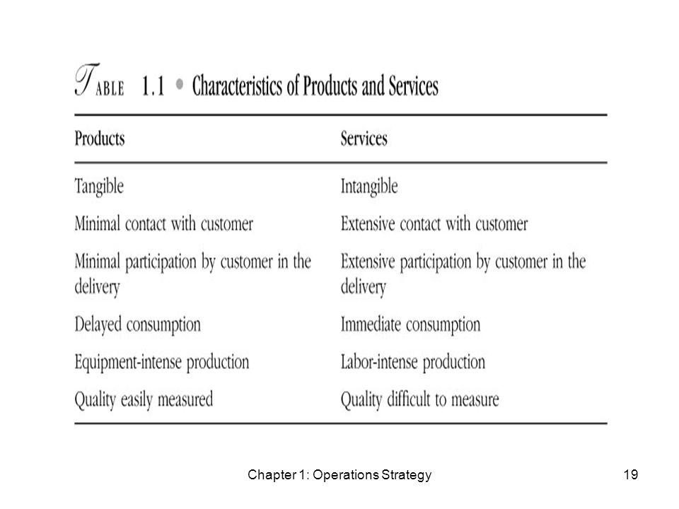 Chapter 1: Operations Strategy19