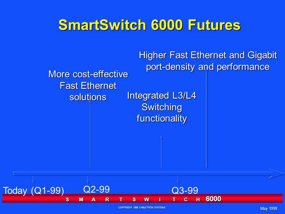 May 1998 S M A R T S W I T C H 6000 COPYRIGHT 1998 CABLETRON SYSTEMS SmartSwitch 6000 Futures More cost-effective Fast Ethernet solutions Today (Q1-99) Q2-99 Q3-99 Integrated L3/L4 Switching functionality Higher Fast Ethernet and Gigabit port-density and performance