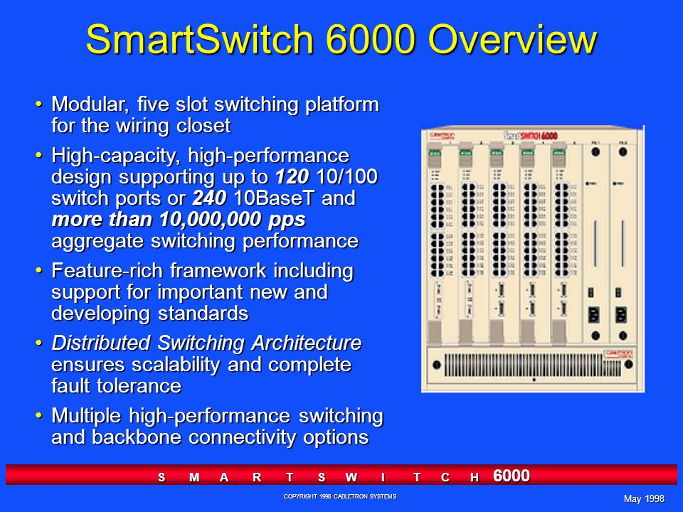 May 1998 S M A R T S W I T C H 6000 COPYRIGHT 1998 CABLETRON SYSTEMS SmartSwitch 6000 Overview Modular, five slot switching platform for the wiring closetModular, five slot switching platform for the wiring closet High-capacity, high-performance design supporting up to 120 10/100 switch ports or 240 10BaseT and more than 10,000,000 pps aggregate switching performanceHigh-capacity, high-performance design supporting up to 120 10/100 switch ports or 240 10BaseT and more than 10,000,000 pps aggregate switching performance Feature-rich framework including support for important new and developing standardsFeature-rich framework including support for important new and developing standards Distributed Switching Architecture ensures scalability and complete fault toleranceDistributed Switching Architecture ensures scalability and complete fault tolerance Multiple high-performance switching and backbone connectivity optionsMultiple high-performance switching and backbone connectivity options