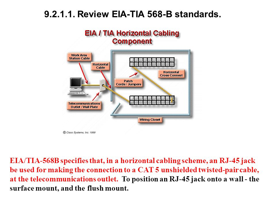 9.2.1.1. Review EIA-TIA 568-B standards. EIA/TIA-568B specifies that, in a horizontal cabling scheme, an RJ-45 jack be used for making the connection