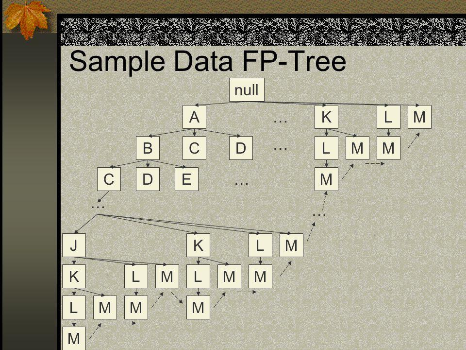 Sample Data FP-Tree null K M EDC DC L B A … J LM M ML MLM M K … … … M ML MLM M K …