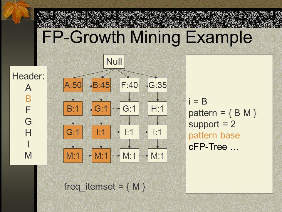 FP-Growth Mining Example Null M:1 I:1 G:1 B:45 M:1 I:1 G:1 F:40 M:1 I:1 H:1 G:35 M:1 G:1 B:1 A:50 Header: A B F G H I M i = B pattern = { B M } support = 2 pattern base cFP-Tree … freq_itemset = { M }