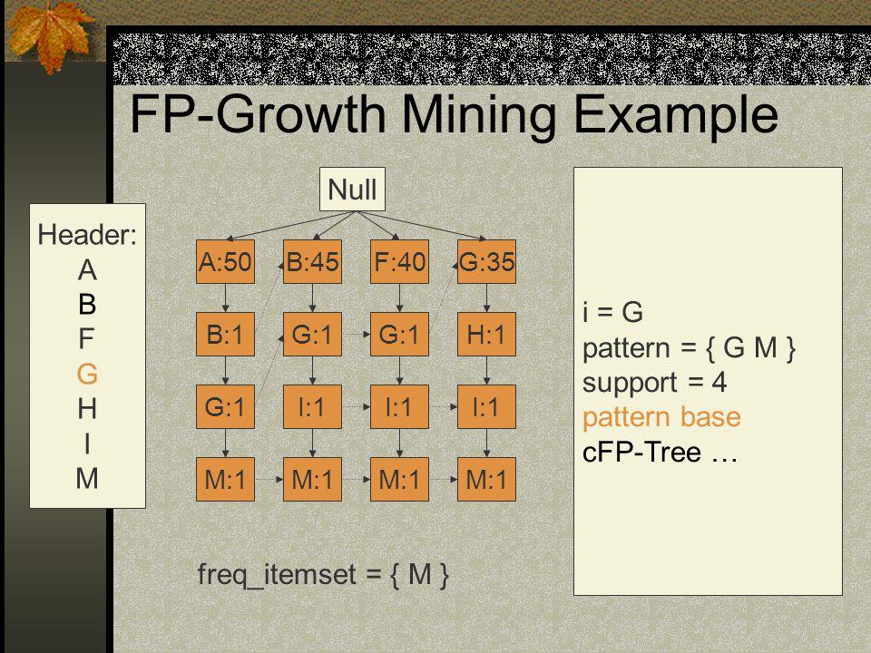 FP-Growth Mining Example Null M:1 I:1 G:1 B:45 M:1 I:1 G:1 F:40 M:1 I:1 H:1 G:35 M:1 G:1 B:1 A:50 Header: A B F G H I M i = G pattern = { G M } support = 4 pattern base cFP-Tree … freq_itemset = { M }