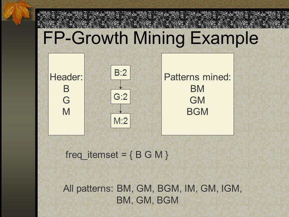 FP-Growth Mining Example M:2 G:2 B:2 Header: B G M Patterns mined: BM GM BGM freq_itemset = { B G M } All patterns: BM, GM, BGM, IM, GM, IGM, BM, GM, BGM