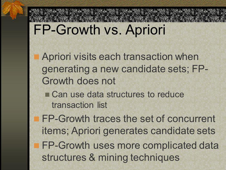 FP-Growth vs.
