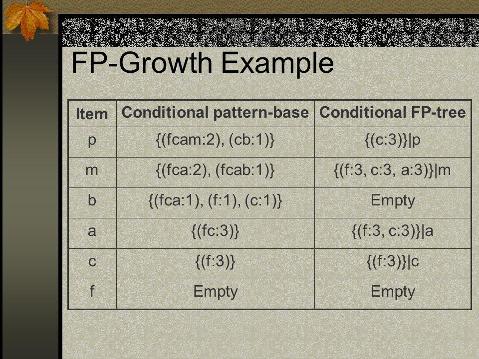 FP-Growth Example Empty f {(f:3)}|c{(f:3)}c {(f:3, c:3)}|a{(fc:3)}a Empty{(fca:1), (f:1), (c:1)}b {(f:3, c:3, a:3)}|m{(fca:2), (fcab:1)}m {(c:3)}|p{(fcam:2), (cb:1)}p Conditional FP-treeConditional pattern-base Item
