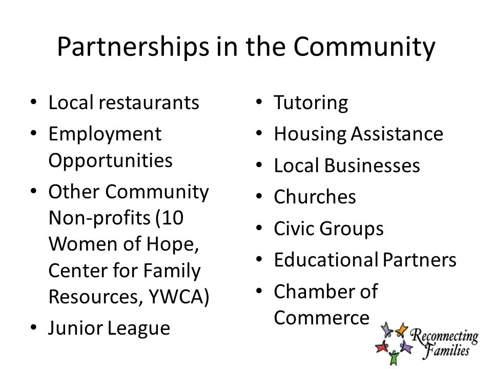 Partnerships in the Community Local restaurants Employment Opportunities Other Community Non-profits (10 Women of Hope, Center for Family Resources, YWCA) Junior League Tutoring Housing Assistance Local Businesses Churches Civic Groups Educational Partners Chamber of Commerce