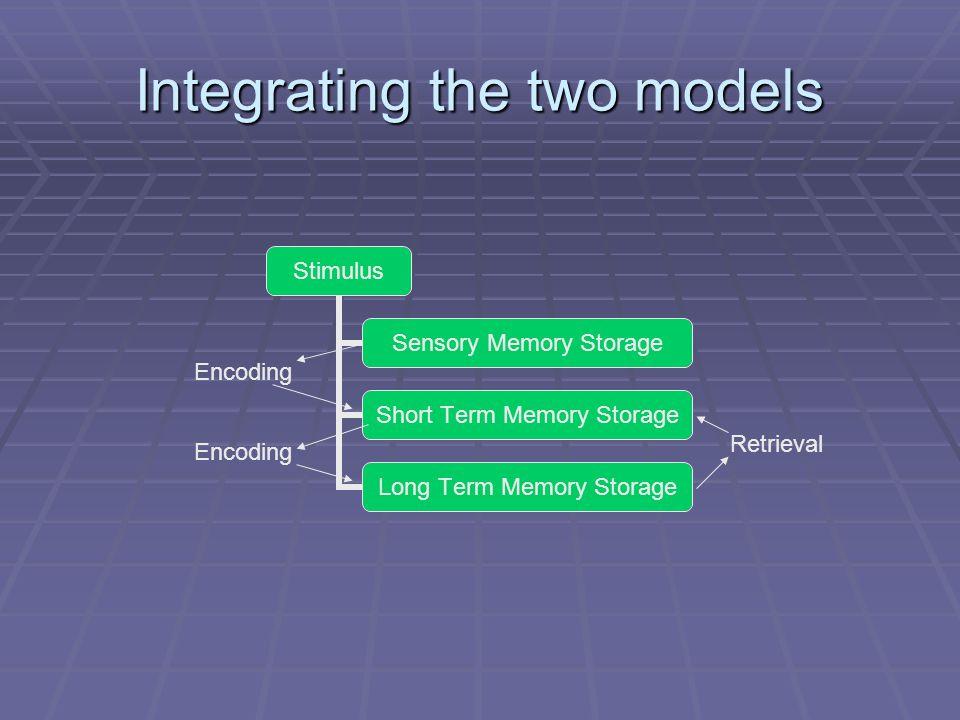 Integrating the two models Encoding Retrieval