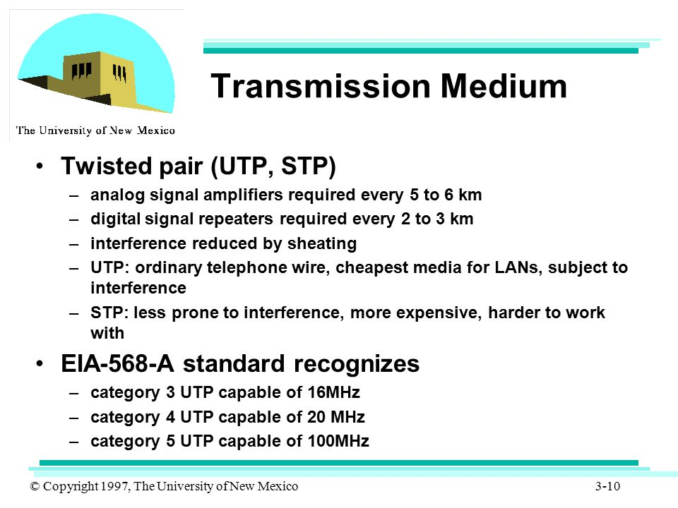 © Copyright 1997, The University of New Mexico 3-10 Transmission Medium Twisted pair (UTP, STP) –analog signal amplifiers required every 5 to 6 km –di