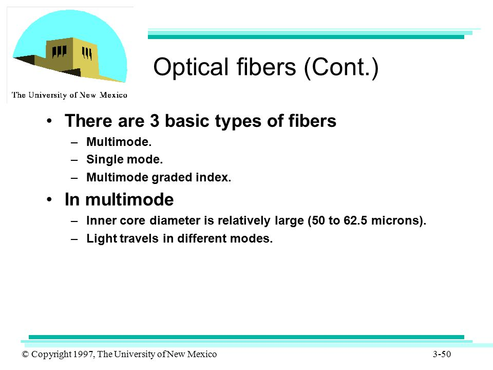 © Copyright 1997, The University of New Mexico 3-50 Optical fibers (Cont.) There are 3 basic types of fibers –Multimode. –Single mode. –Multimode grad