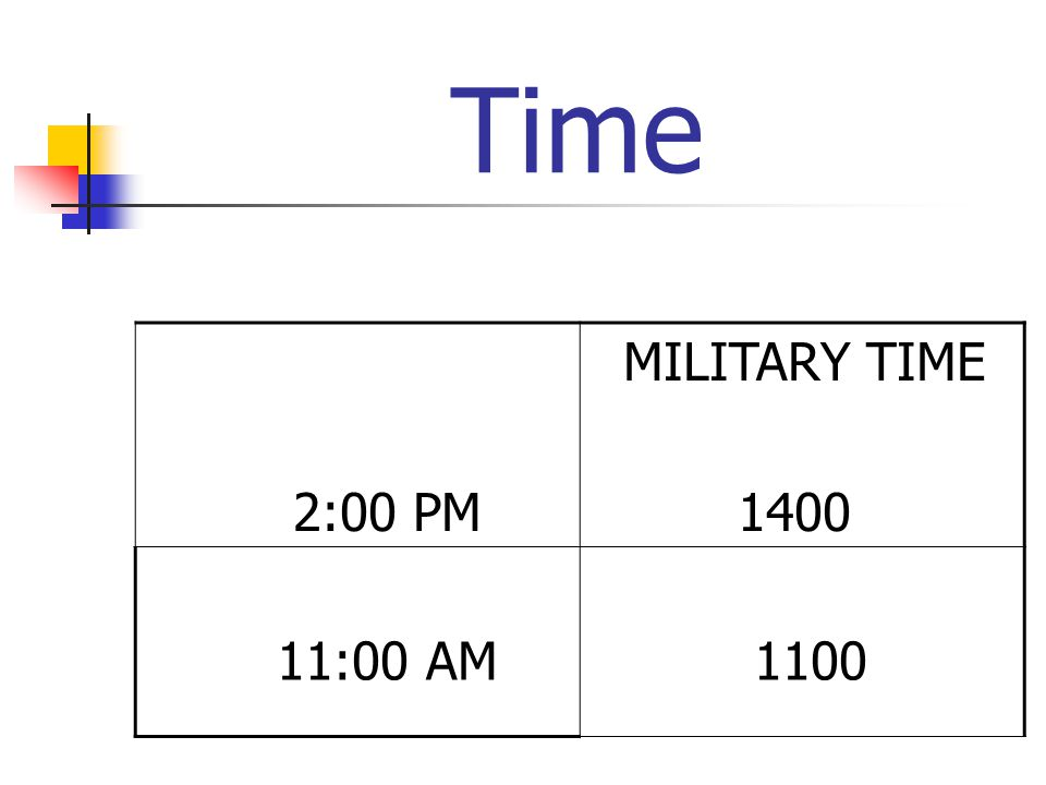 Time 2:00 PM MILITARY TIME 1400 11:00 AM 1100