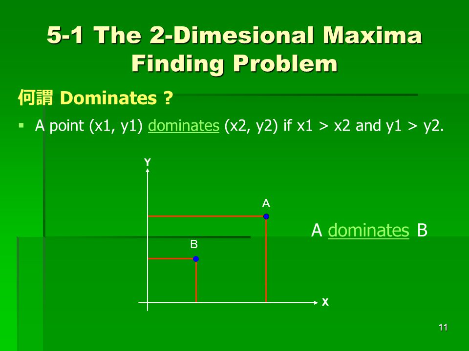 12  A point is called a maxima if no other point dominates it.