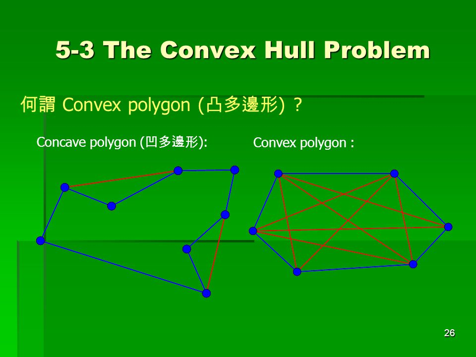 26 5-3 The Convex Hull Problem Concave polygon ( 凹多邊形 ): Convex polygon : 何謂 Convex polygon ( 凸多邊形 ) ?