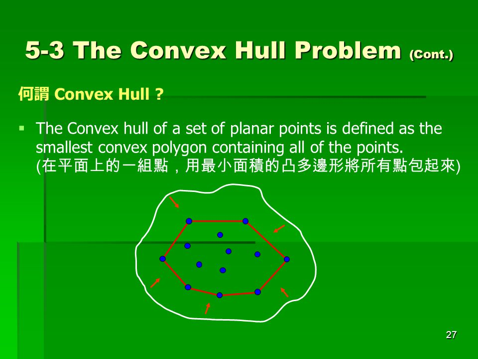 27 5-3 The Convex Hull Problem (Cont.) 何謂 Convex Hull ?  The Convex hull of a set of planar points is defined as the smallest convex polygon containi