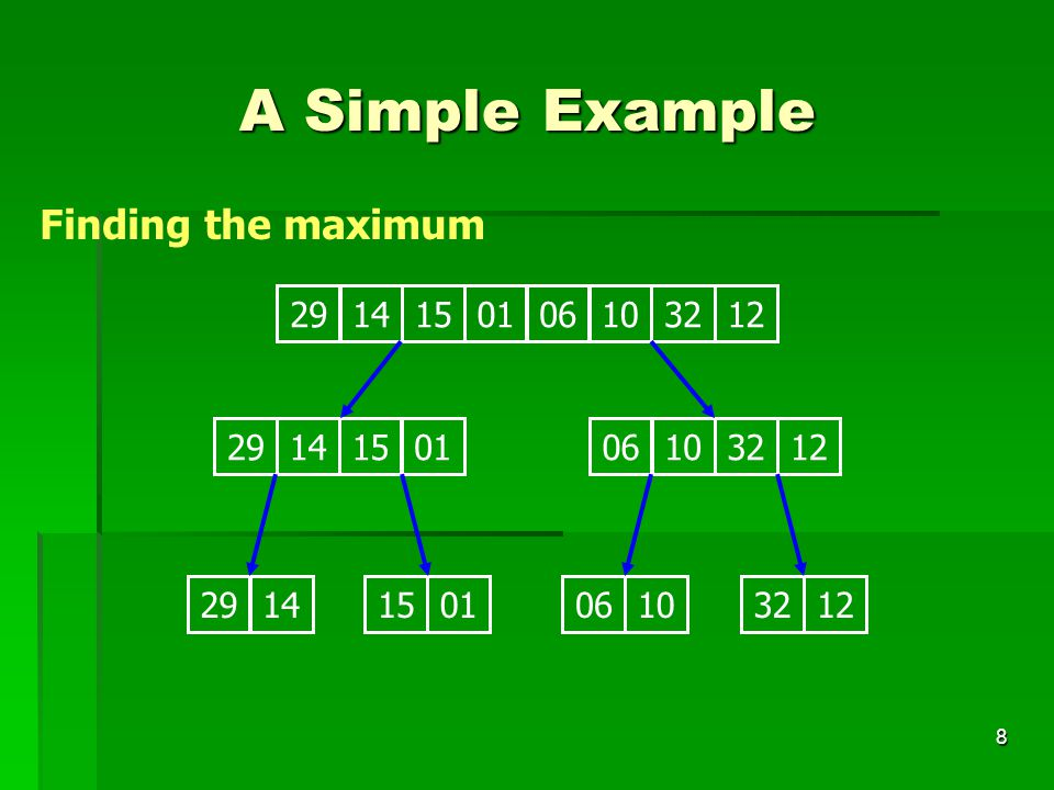 8 A Simple Example 2914150106103212 Finding the maximum 29141501061032122914150106103212