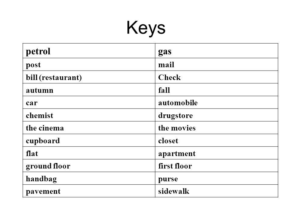 Keys petrolgas postmail bill (restaurant)Check autumnfall carautomobile chemistdrugstore the cinemathe movies cupboardcloset flatapartment ground floo