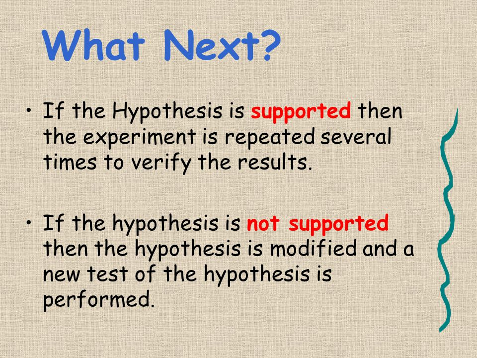 If the Hypothesis is supported then the experiment is repeated several times to verify the results. If the hypothesis is not supported then the hypoth