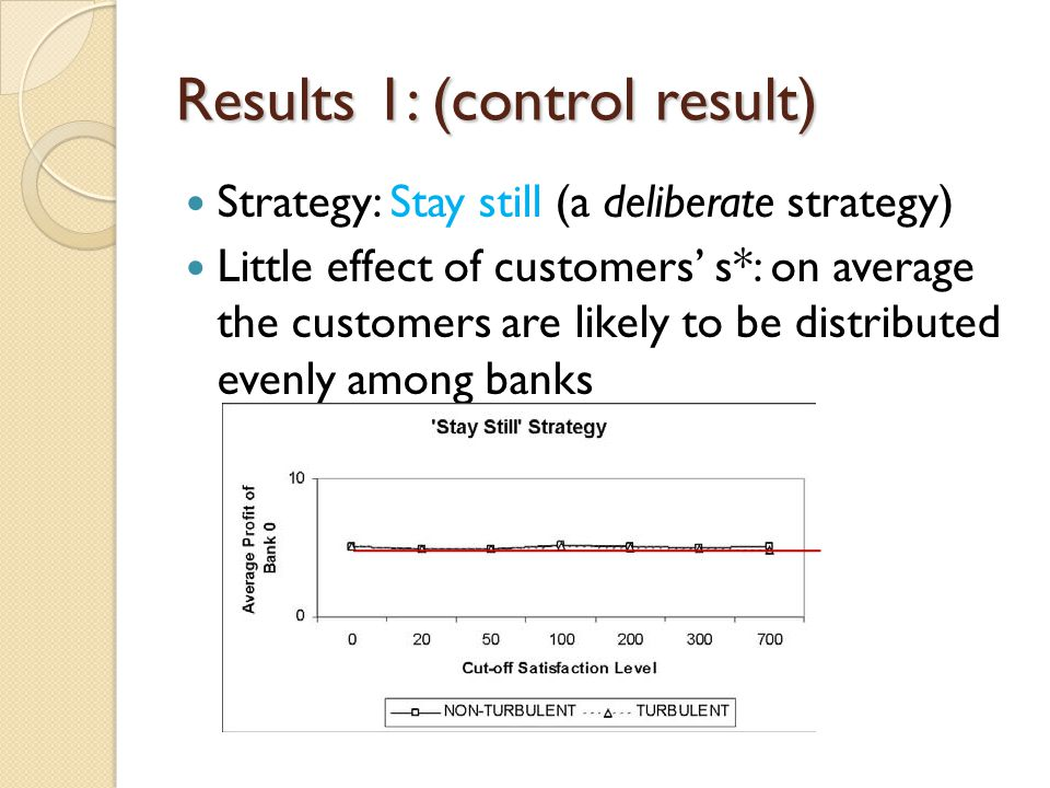 Results 1: (control result) Strategy: Stay still (a deliberate strategy) Little effect of customers' s*: on average the customers are likely to be dis