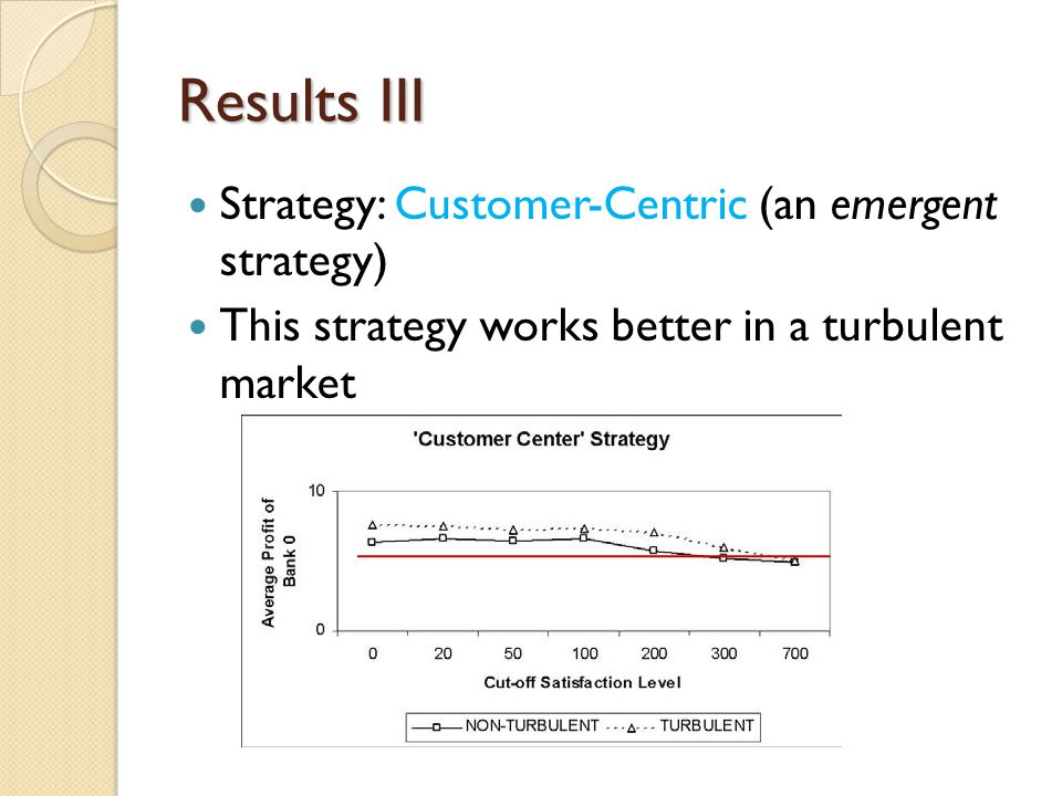 Results III Strategy: Customer-Centric (an emergent strategy) This strategy works better in a turbulent market