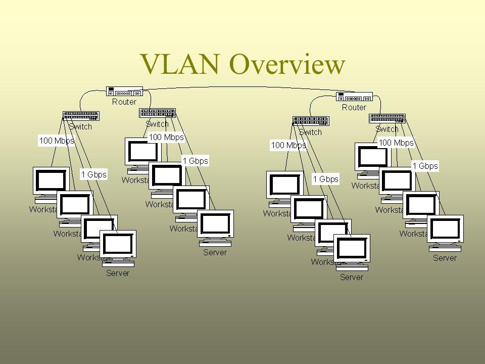 VLAN Overview