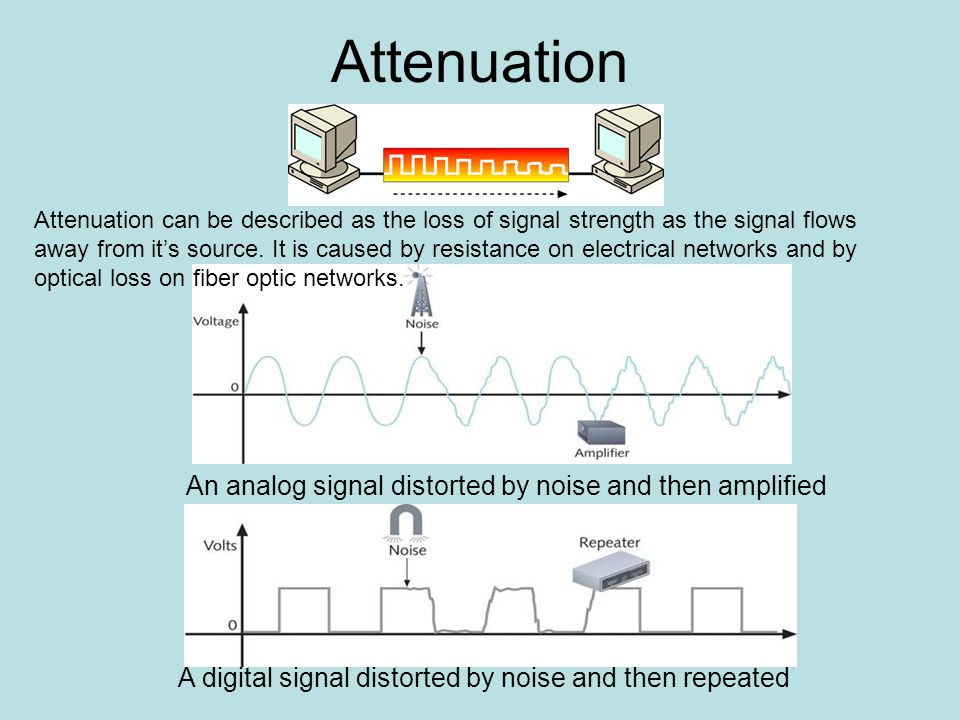 Attenuation A digital signal distorted by noise and then repeated An analog signal distorted by noise and then amplified Attenuation can be described as the loss of signal strength as the signal flows away from it's source.