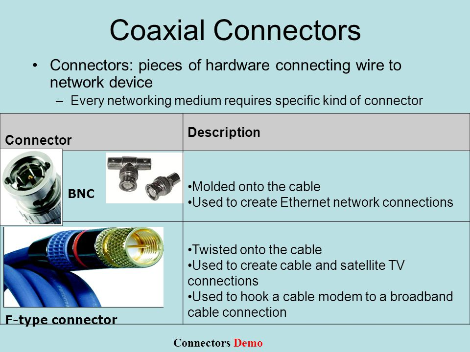 Coaxial Connectors Connectors: pieces of hardware connecting wire to network device –Every networking medium requires specific kind of connector Connectors Demo Connector Description Molded onto the cable Used to create Ethernet network connections F-Type Twisted onto the cable Used to create cable and satellite TV connections Used to hook a cable modem to a broadband cable connection F-type connector BNC
