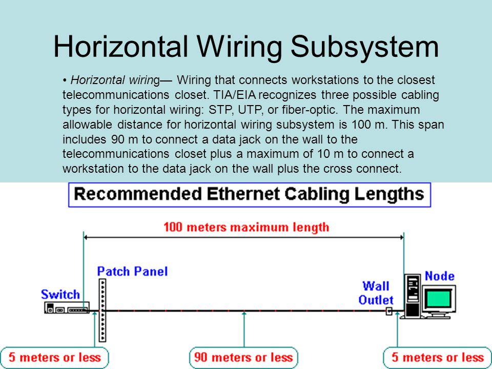 Horizontal Wiring Subsystem Horizontal wiring— Wiring that connects workstations to the closest telecommunications closet.