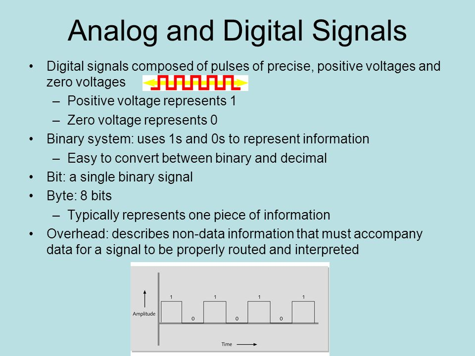 Transmission Direction: Simplex, Half-Duplex, and Duplex Simplex transmission: signals may travel in only one direction (TV or Radio) Half-duplex transmission: signals may travel in both directions over a medium –Only one direction at a time (Walkie Talkies or Intercom System) Full-duplex or duplex: signals free to travel in both directions over a medium simultaneously (Telephone) –Used on data networks –Channel: distinct communication path between nodes May be separated logically or physically Full Duplex vs Half Duplex Demo