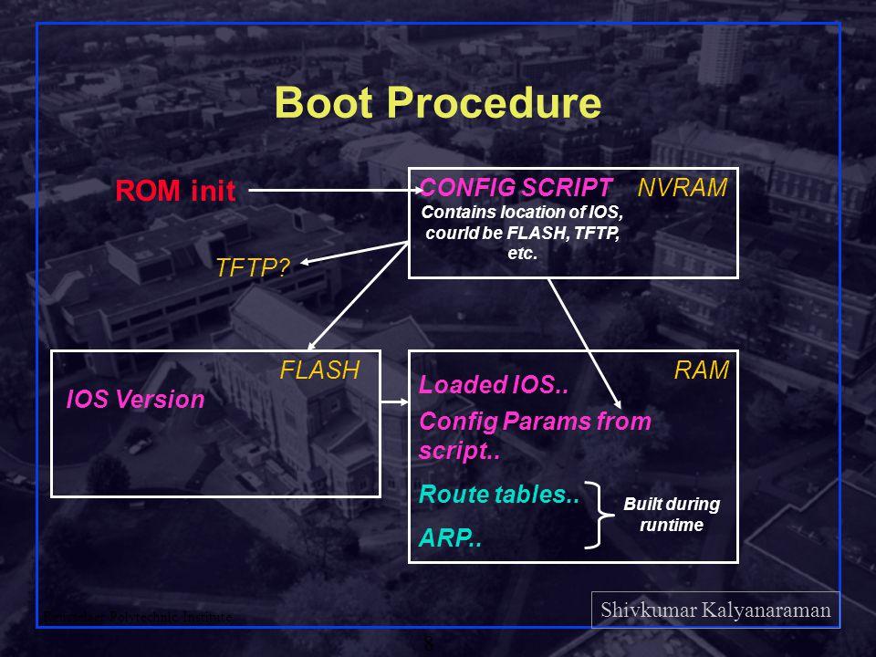 Shivkumar Kalyanaraman Rensselaer Polytechnic Institute 8 Boot Procedure ROM init CONFIG SCRIPTNVRAM FLASHRAM Contains location of IOS, courld be FLASH, TFTP, etc.