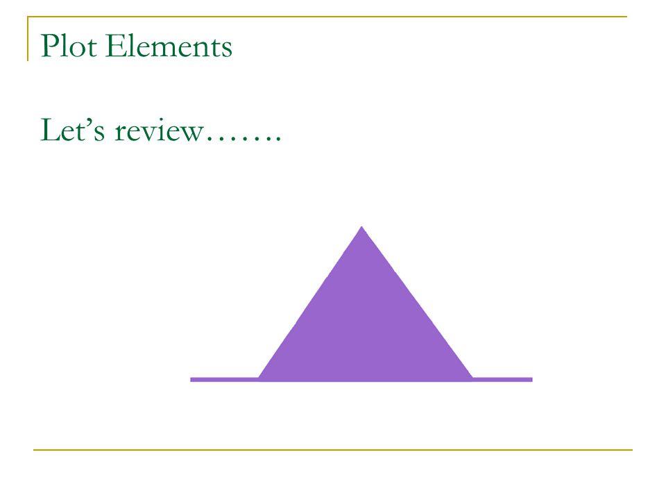 Plot Elements Let's review…….