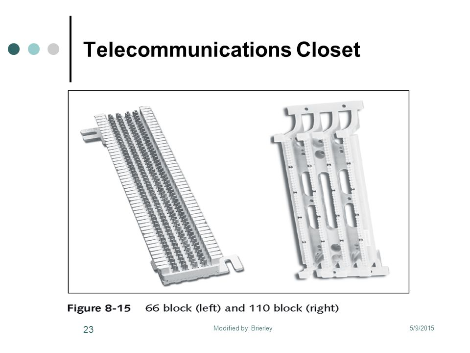 Telecommunications Closet 5/9/2015 23 Modified by: Brierley