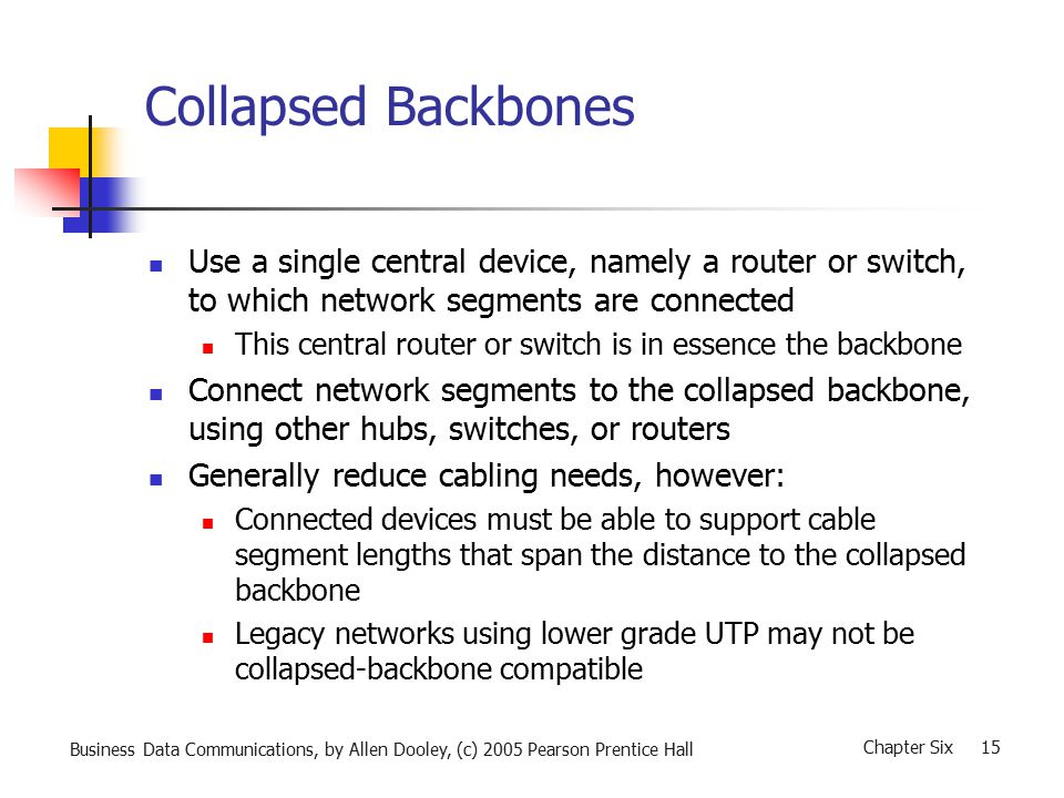 Business Data Communications, by Allen Dooley, (c) 2005 Pearson Prentice Hall Chapter Six 15 Collapsed Backbones Use a single central device, namely a router or switch, to which network segments are connected This central router or switch is in essence the backbone Connect network segments to the collapsed backbone, using other hubs, switches, or routers Generally reduce cabling needs, however: Connected devices must be able to support cable segment lengths that span the distance to the collapsed backbone Legacy networks using lower grade UTP may not be collapsed-backbone compatible