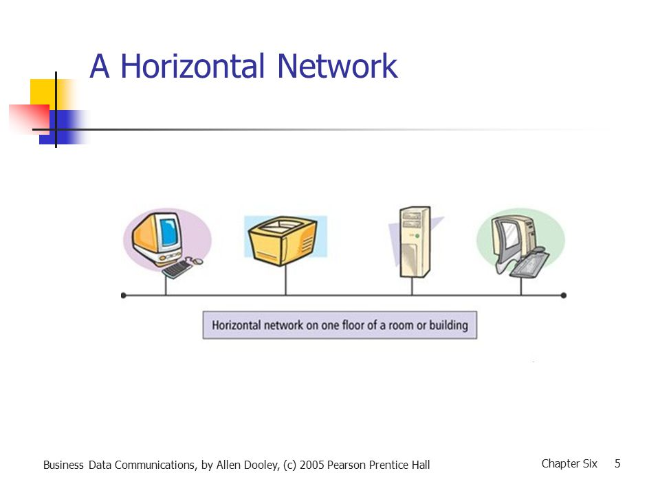 Business Data Communications, by Allen Dooley, (c) 2005 Pearson Prentice Hall Chapter Six 6 A Vertical Network