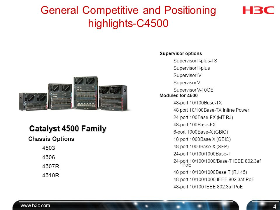 www.h3c.com 5 General Competitive and Positioning Highlights-C4500 64Gbps, 48Mpps (28Gbps, 21Mpps in 4503) performance – Basic Layer 2/3/4 only layer 3 routing done in software Poor Layer 3 performance of 500Kpps.