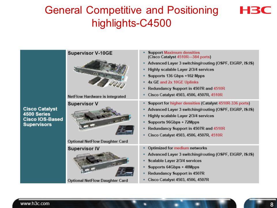 www.h3c.com 29 Conclusion-S7500 Advantages 1.Price performance ratio.
