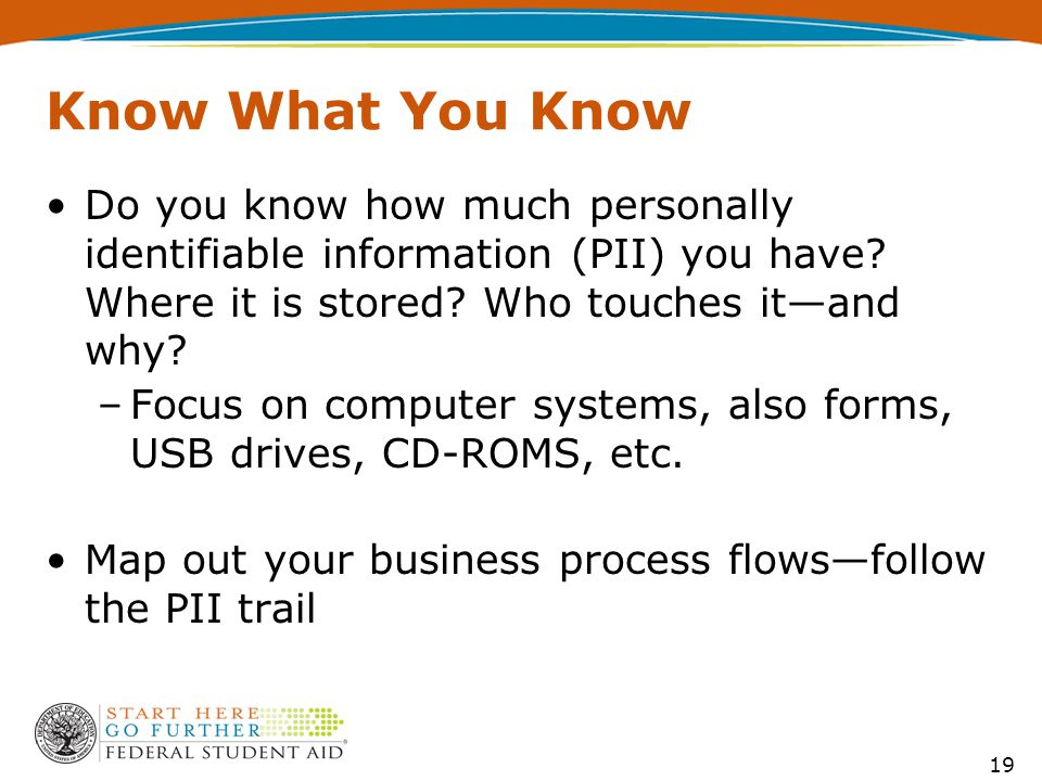 Know What You Know Do you know how much personally identifiable information (PII) you have.