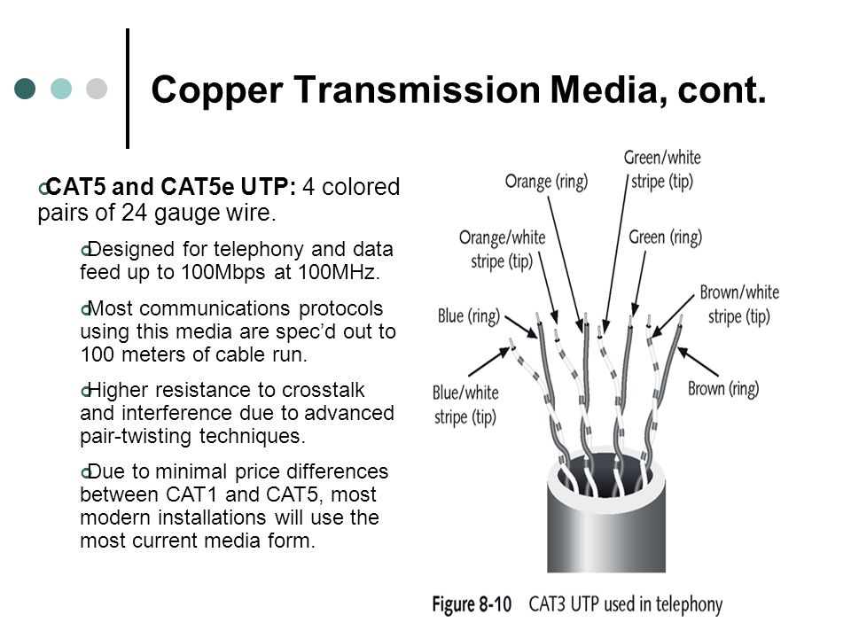 Copper Transmission Media, cont.CAT5 and CAT5e UTP: 4 colored pairs of 24 gauge wire.