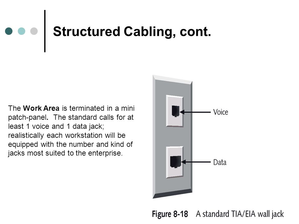 Structured Cabling, cont.The Work Area is terminated in a mini patch-panel.