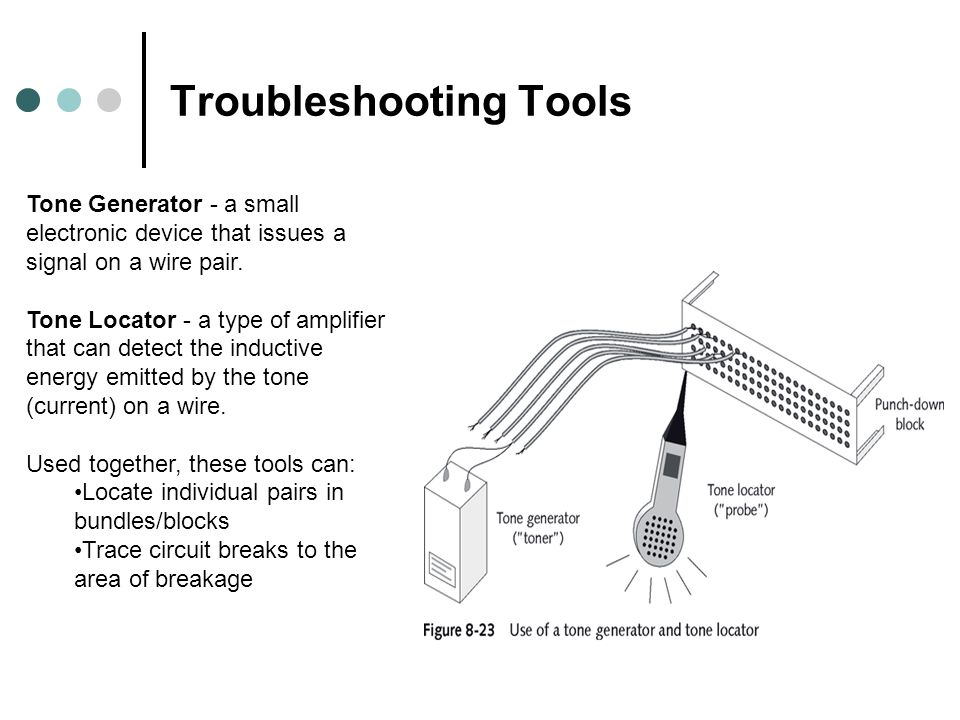 Troubleshooting Tools Tone Generator - a small electronic device that issues a signal on a wire pair.