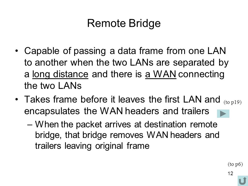 12 Remote Bridge Capable of passing a data frame from one LAN to another when the two LANs are separated by a long distance and there is a WAN connecting the two LANs Takes frame before it leaves the first LAN and encapsulates the WAN headers and trailers –When the packet arrives at destination remote bridge, that bridge removes WAN headers and trailers leaving original frame (to p6) (to p19)
