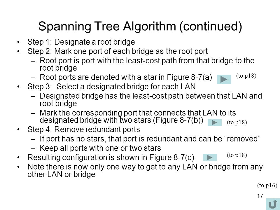 17 Spanning Tree Algorithm (continued) Step 1: Designate a root bridge Step 2: Mark one port of each bridge as the root port –Root port is port with the least-cost path from that bridge to the root bridge –Root ports are denoted with a star in Figure 8-7(a) Step 3: Select a designated bridge for each LAN –Designated bridge has the least-cost path between that LAN and root bridge –Mark the corresponding port that connects that LAN to its designated bridge with two stars (Figure 8-7(b)) Step 4: Remove redundant ports –If port has no stars, that port is redundant and can be removed –Keep all ports with one or two stars Resulting configuration is shown in Figure 8-7(c) Note there is now only one way to get to any LAN or bridge from any other LAN or bridge (to p16) (to p18)