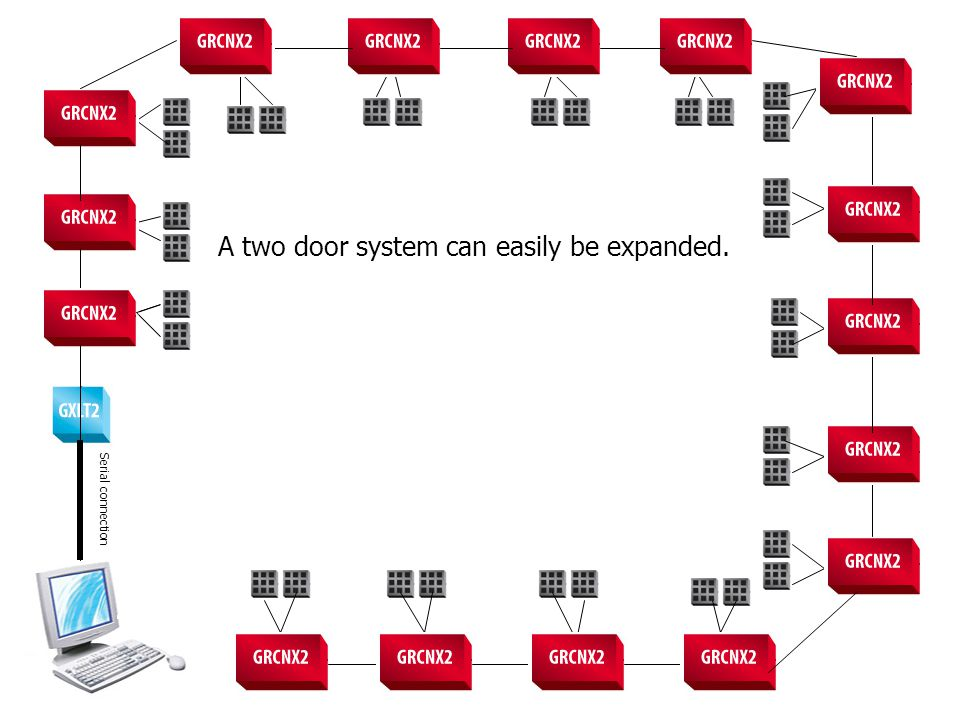 Serial connection A two door system can easily be expanded.