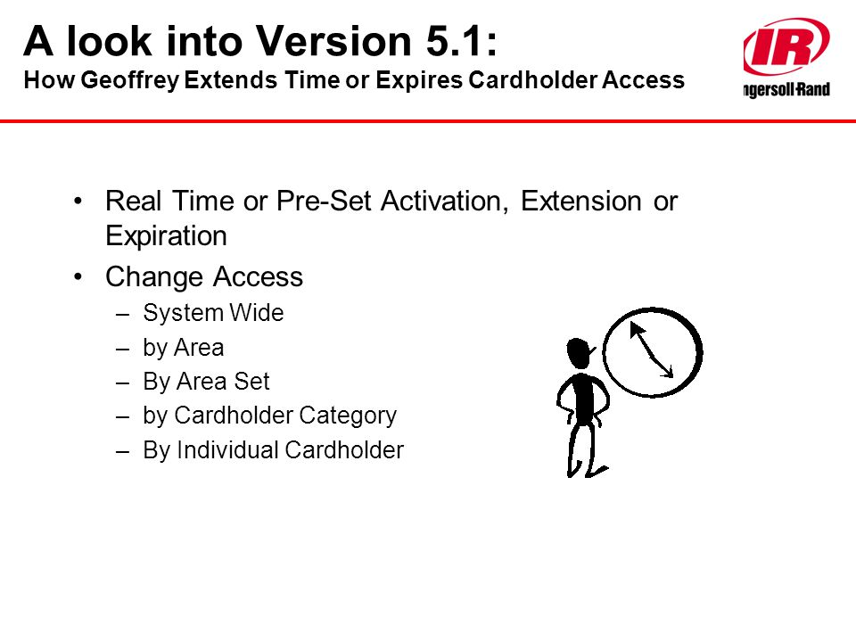 A look into Version 5.1: How Geoffrey Extends Time or Expires Cardholder Access Real Time or Pre-Set Activation, Extension or Expiration Change Access