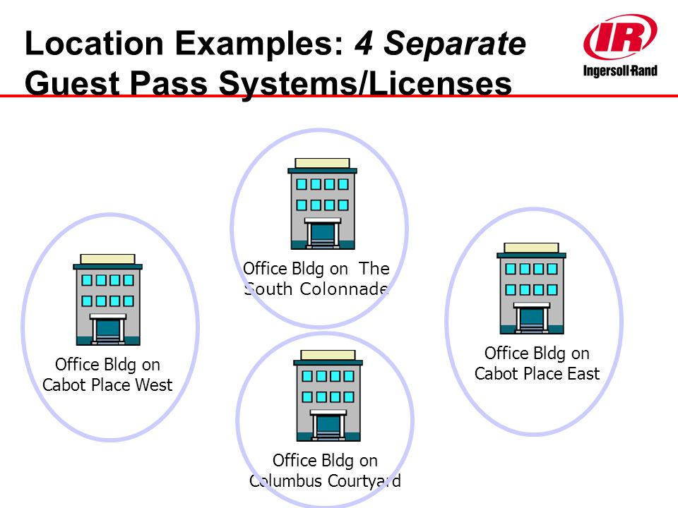 Location Examples: 4 Separate Guest Pass Systems/Licenses Office Bldg on Cabot Place West Office Bldg on The South Colonnade Office Bldg on Columbus C