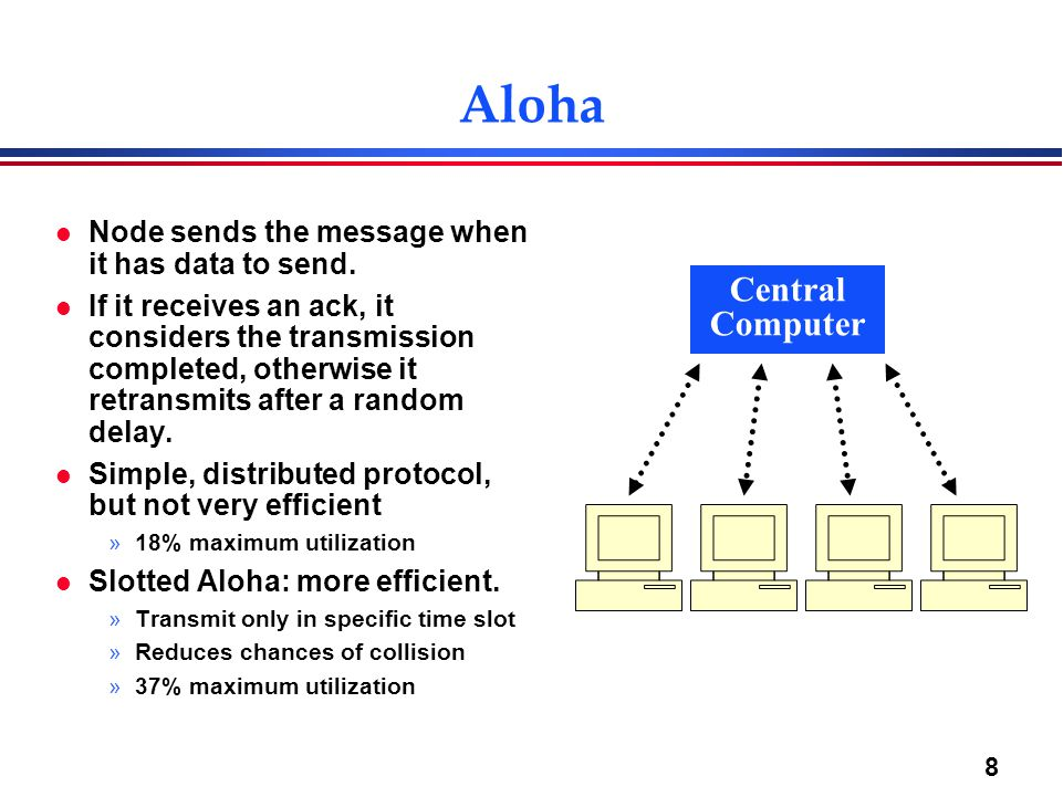 8 Aloha l Node sends the message when it has data to send.